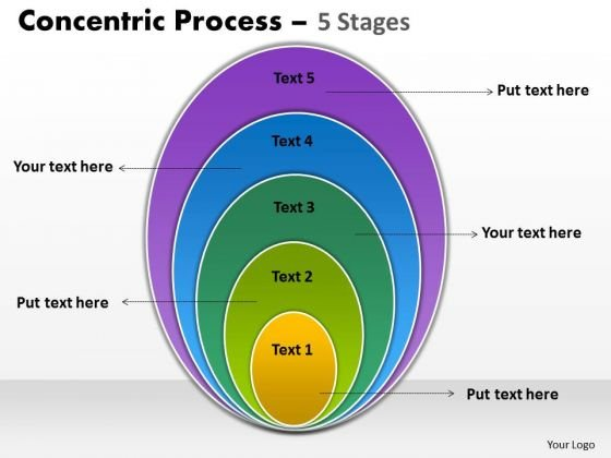 Business Finance Strategy Development Concentric Process Slide 5 Stages Sales Diagram