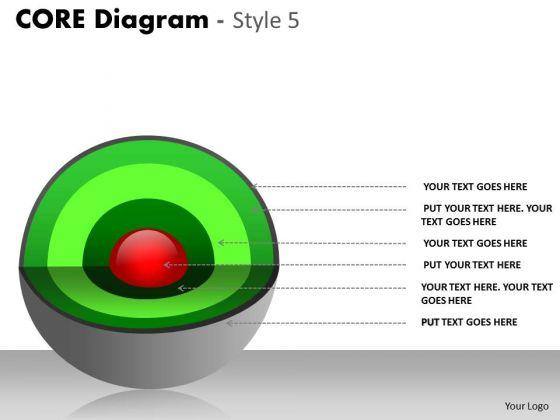 Business Finance Strategy Development Core Diagram Business Cycle Diagram