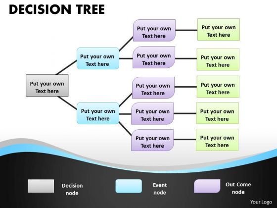 Business Finance Strategy Development Decision Tree Ppt Concept Diagram Business Framework Model