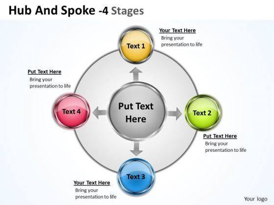 Business Finance Strategy Development Hub And Spoke 4 Stages Business Cycle Diagram