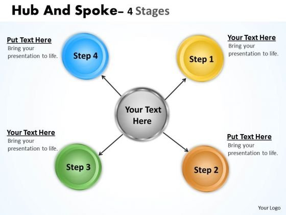 Business Finance Strategy Development Hub And Spoke 4 Stages Consulting Diagram