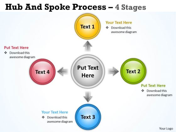 Business Finance Strategy Development Hub And Spoke Process 4 Stages Sales Diagram