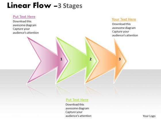 Business Finance Strategy Development Linear Flow 3 Stages Style Marketing Diagram