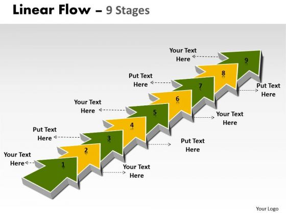 Business Finance Strategy Development Linear Flow 9 Stages Strategic Management