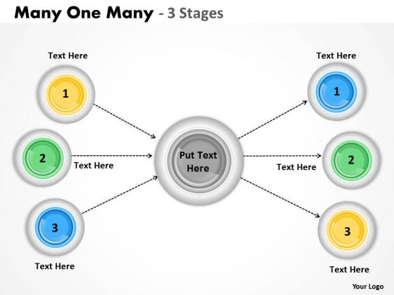 Business Finance Strategy Development Many One Many 3 Stages Strategy Diagram