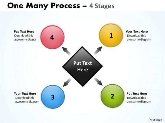 Business Finance Strategy Development One Many Process 4 Stages Sales Diagram