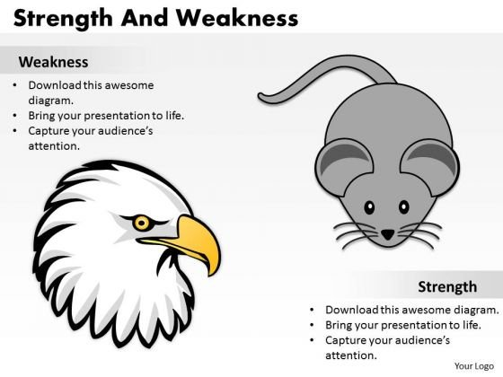 Business Finance Strategy Development Strength And Weaknesses Marketing Diagram