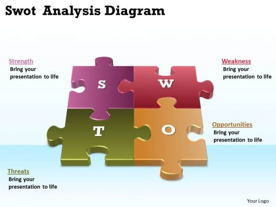 Business Finance Strategy Development Swot Analysis Diagram Sales Diagram