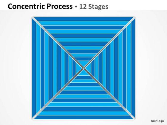 Business Framework Model 12 Stages Concentric Strategic Management