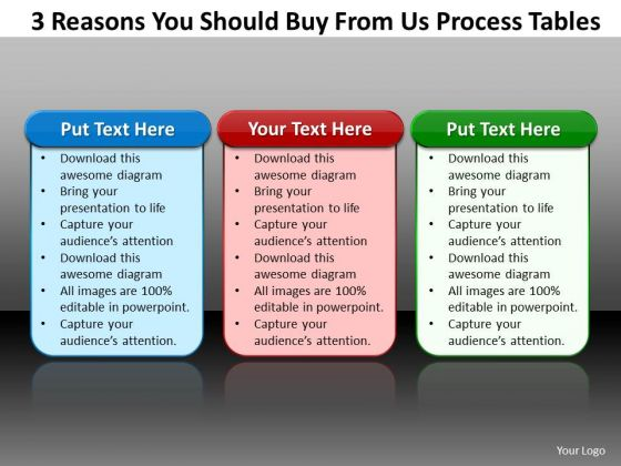 Business Framework Model 3 Reasons You Should Buy From Us Process Consulting Diagram