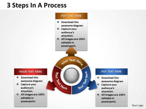 Business Framework Model 3 Steps In A Diagrams Process Sales Diagram
