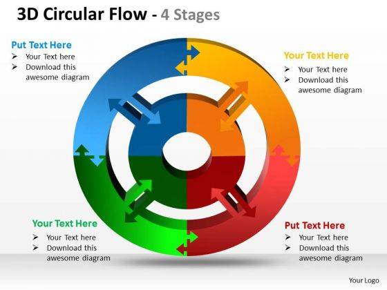 Business Framework Model 3d Circular Flow 4 Stages Business Diagram