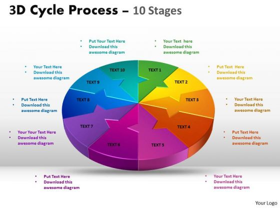 Business Framework Model 3d Cycle Process Chart 10 Stages Style Business Cycle Diagram