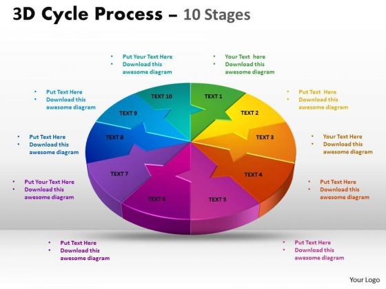 Business Framework Model 3d Cycle Process Flow Chart 10 Stages Style Marketing Diagram