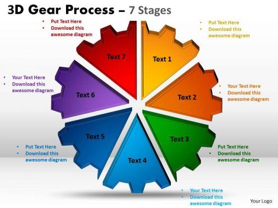 Business Framework Model 3d Gear Process 7 Stages Marketing Diagram