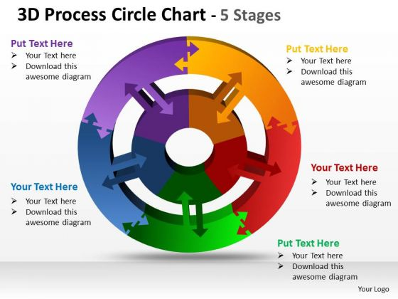 Business Framework Model 3d Process Circle Chart 5 Stages Mba Models And Frameworks