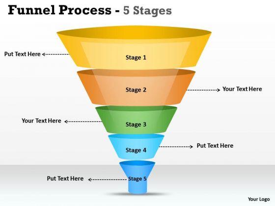 Business Framework Model 5 Staged Business Funnel Diagram Strategic Management
