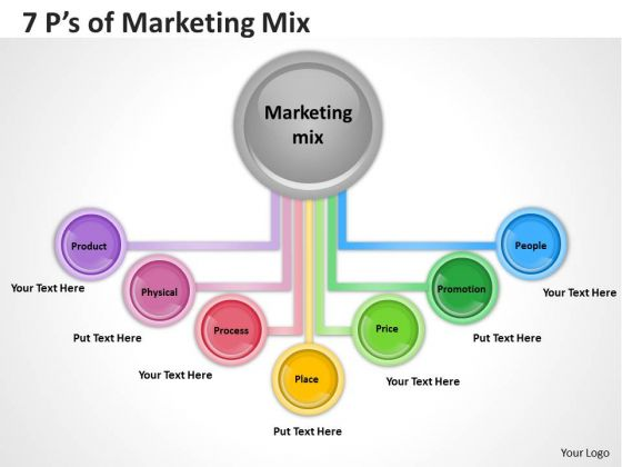 Business Framework Model 7 Ps Of Marketing Mix Diagram Business Diagram