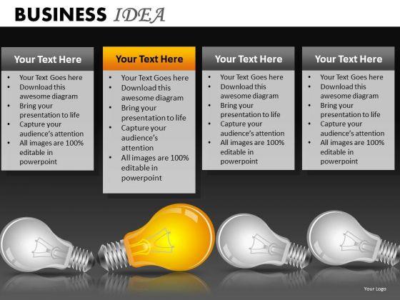 Business Framework Model Business Idea Business Cycle Diagram