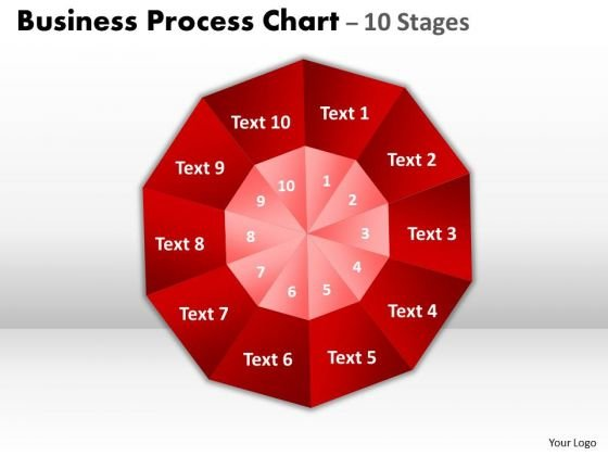 Business Framework Model Business Process Chart 10 Stages Strategy Diagram