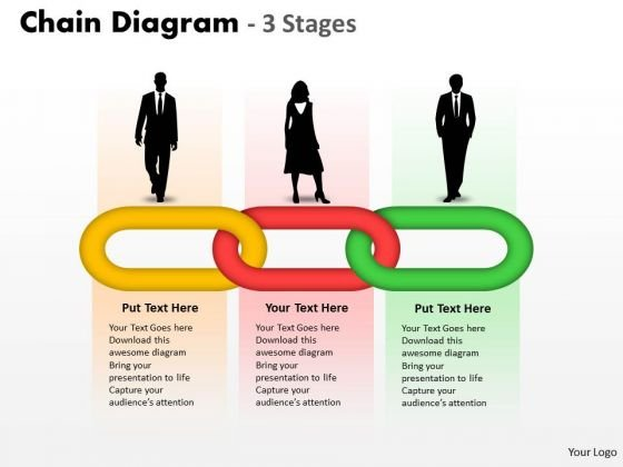 Business Framework Model Chain Diagram 3 Stages Business Diagram