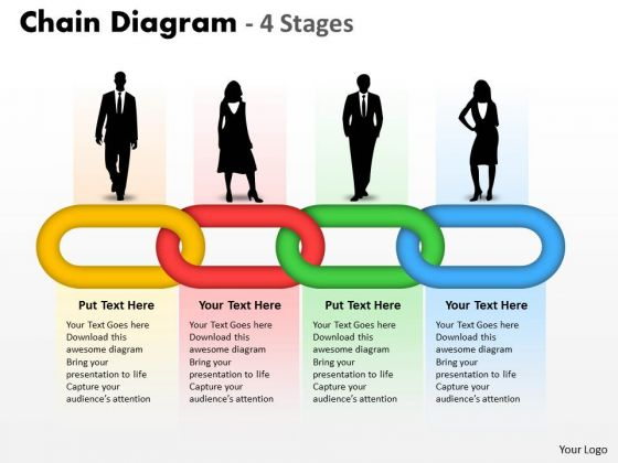 Business Framework Model Chain Diagram 4 Stages Marketing Diagram