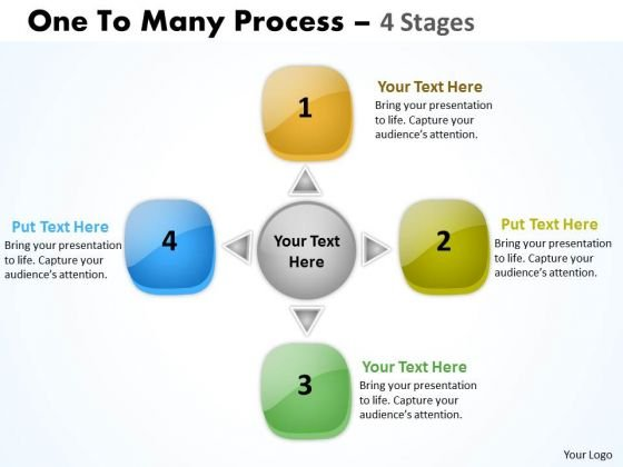 Business Framework Model Circle One Many Process 4 Stages Strategy Diagram