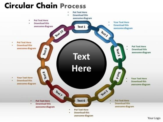 Business Framework Model Circular Chain Process Strategic Management