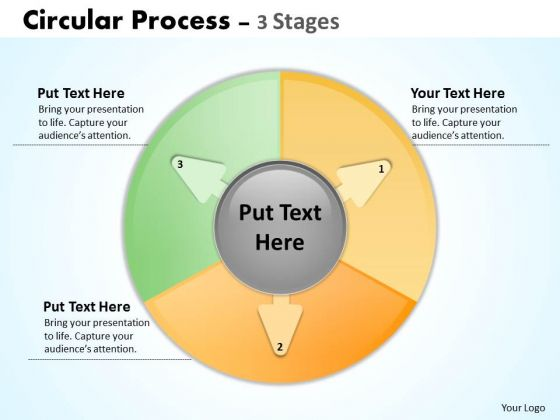 Business Framework Model Circular Process 3 Stages Business Diagram