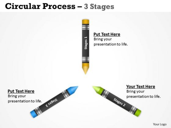 Business Framework Model Circular Process 3 Stages Strategy Diagram