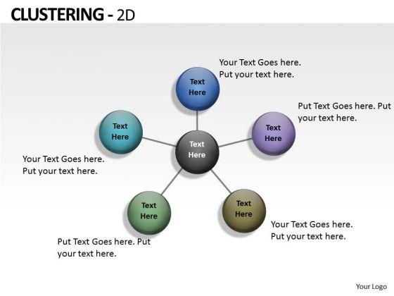 Business Framework Model Clustering 2d Diagrams Strategic Management