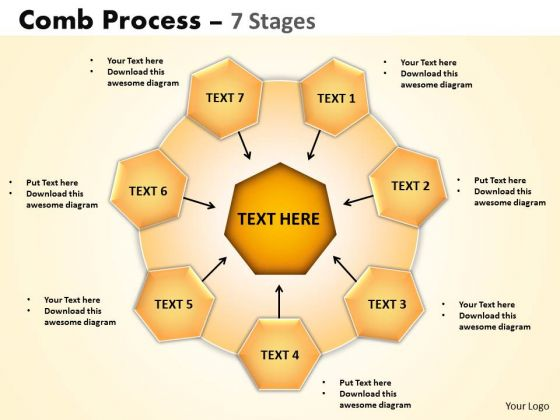 Business Framework Model Comb Process 7 Stages Business Cycle Diagram
