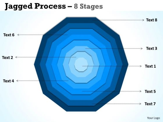 Business Framework Model Concentric Process Business Cycle Diagram