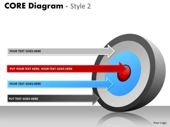 Business Framework Model Core Diagram With 4 Arrows Strategic Management