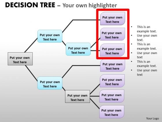 Business Framework Model Decision Tree Ppt Drawing Diagram Business Finance Strategy Development