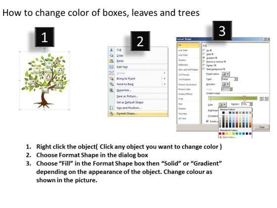 business_framework_model_family_tree_business_finance_strategy_development_3