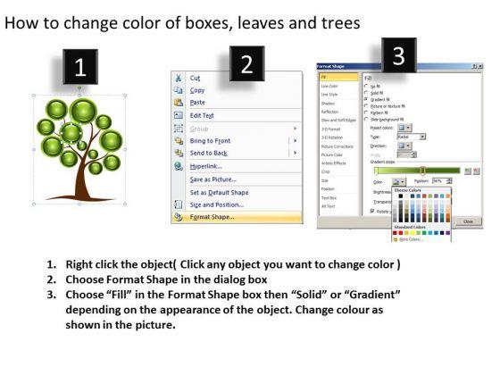 business_framework_model_family_tree_strategic_management_3