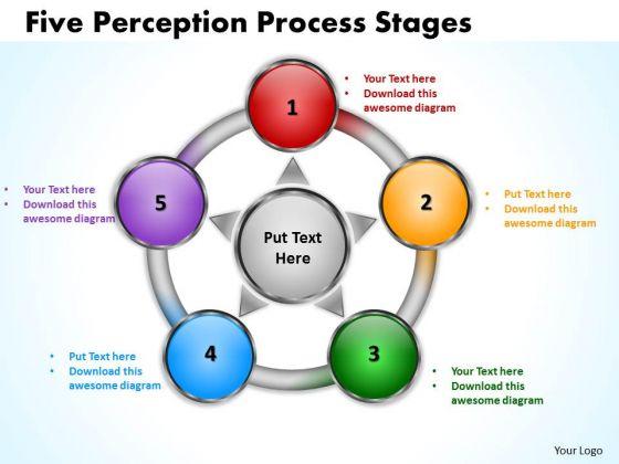Business Framework Model Five Perception Flow Process Stages Marketing Diagram