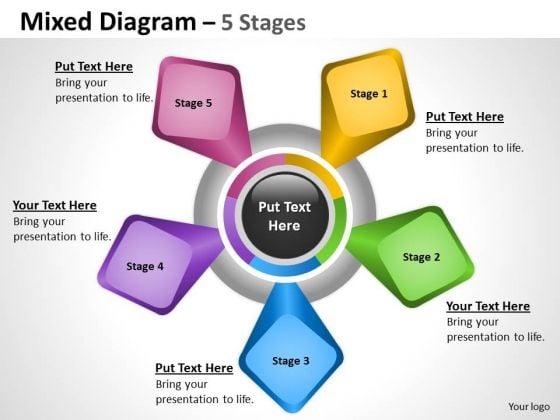 Business Framework Model Flower Petal Diagram With 5 Stages Marketing Diagram