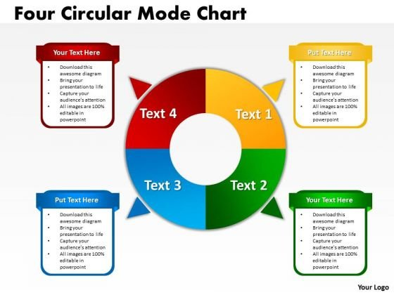 Business Framework Model Four Circular Mode Chart Strategy Diagram