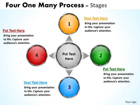 Business Framework Model Four One Many Process Stages Strategy Diagram