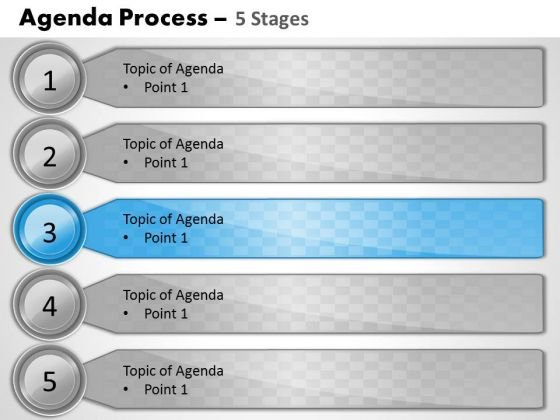 Business Framework Model Highlight The Important Agenda Sales Diagram