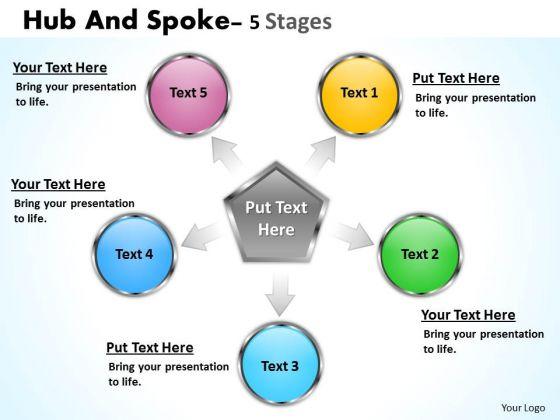 Business Framework Model Hub And Spoke 5 Stages Strategy Diagram