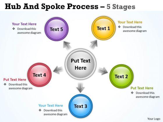 Business Framework Model Hub And Spoke Process 5 Stages Sales Diagram