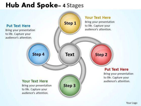 Business Framework Model Hub And Spoke Stages Business Diagram