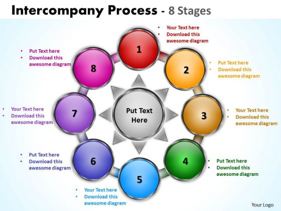 Business Framework Model Intercompany Process 8 Stages Strategy Diagram