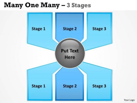 Business Framework Model Many One Many Process 3 Stages Sales Diagram