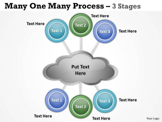 Business Framework Model Many One Many Process 3 Stages Strategic Management