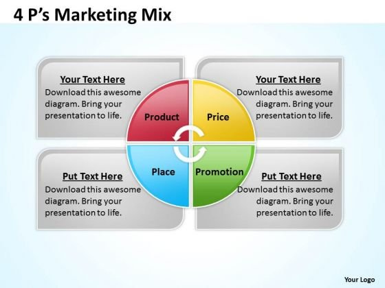 Business Framework Model Marketing Mix Boxes Diagram Consulting Diagram