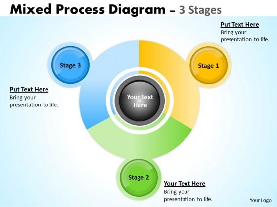 Business Framework Model Mixed Process Diagram 3 Stages Strategy Diagram